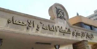 أكبر 10 محافظات في عدد السكان.. القاهرة تتصدر القائمة