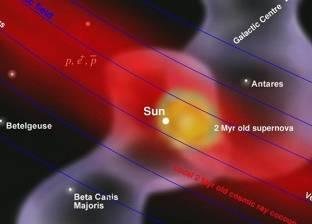 تجارب تكشف آثار انفجار شديد بالقرب من النظام الشمسي