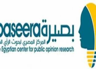 """""""بصيرة"""": المصريون راضون عن حرية التعبير بنسبة جيدة"""