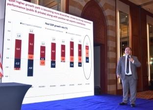 معيط يروي كواليس أصعب أزمة اقتصادية مرت على مصر خلال السنوات الأخيرة