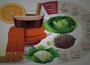 ارتفاع أسعار أكلات ومشروبات الشتاء يفسد «اللمّة» فى عز البرد