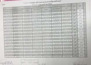 إعلان أسماء أمناء وأمناء مساعدين لجان اتحادات طلاب جامعة عين شمس