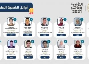 آية سليمان.. طالبة كفر الشيخ الثالثة على الثانوية العامة بمجموع 402 درجة