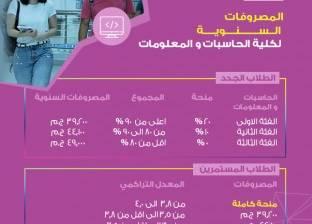 بالأرقام| تفاصيل المصروفات الدراسية لجامعة النيل بعد خفض المصروفات