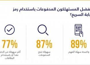 """""""Visa"""" و""""الغرف التجارية"""" ينظمان """"أسبوع أمن البطاقات"""" في مصر"""