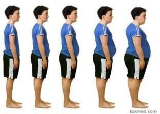طول الفترة بين الإفطار والغداء يساعد على فقد المزيد من الدهون