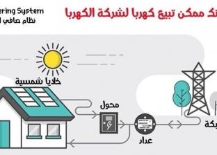بالخطوات| إزاي تبيع كهرباء لشركة الكهرباء؟