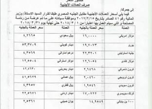 """""""الجمارك"""" تصدر منشورا بأسعار صرف العملات الأجنبية خلال مارس المقبل"""
