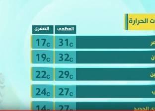درجات الحرارة المتوقعة اليوم الخميس 24/5/2018