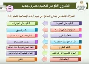 وزير التعليم: المنظومة الجديدة تركز على المهارات والعمق