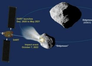 خطة «ناسا» لإنقاذ العالم.. تفجير مركبة فضاء في وجه كويكب يهدد الأرض