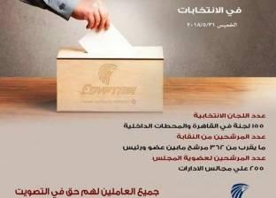 """""""مصر للطيران"""" تناشد العاملين المشاركة في الانتخابات النقابية"""
