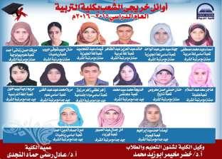 الطالبات يتصدرن قائمة أوائل كلية التربية بجامعة أسيوط