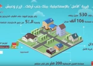 تعرف على مشروع قرية الأمل بالإسماعيلية: البيت جوه الغيط