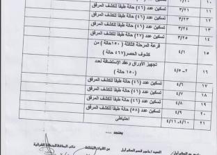 """رئيس """"حي السلام"""": بدء تسكين 46 أسرة من """"العشوائيات"""" في """"أهالينا"""" غدا"""