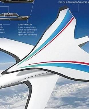 الصين تكشف عن الطائرة الشبح الجديدة