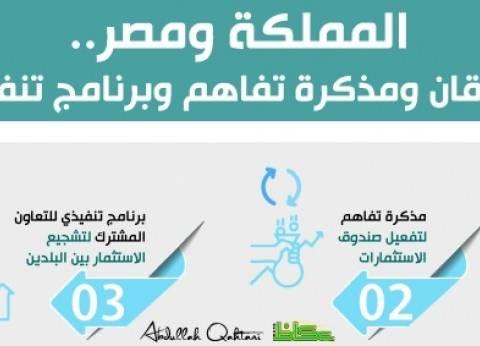 """كسر البروتوكول لـ""""ضيف الكنانة"""".. صحف السعودية ترصد زيارة بن سلمان لمصر"""