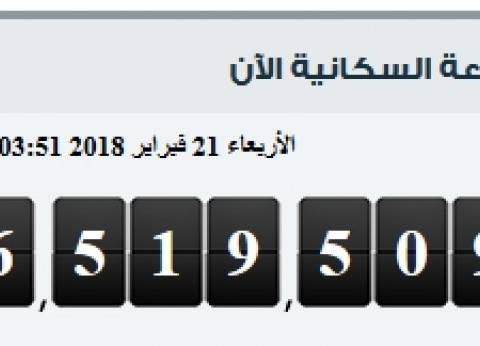 الساعة السكانية: 96.5 مليونا عدد سكان مصر اليوم