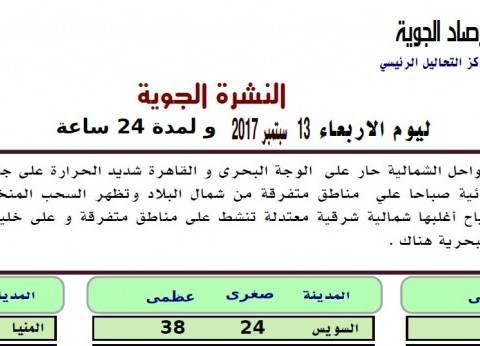 الأرصاد: طقس مائل للحرارة غدا.. والعظمى بالقاهرة 37