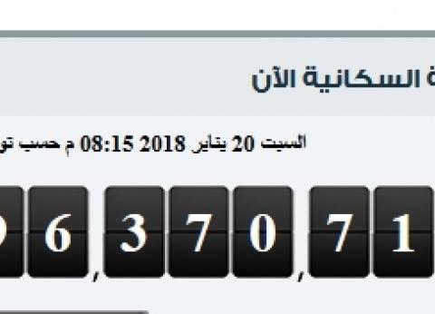 """""""التعبئة والإحصاء"""": 96.4 مليون نسمة عدد سكان مصر اليوم"""