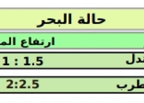 """""""الأرصاد"""" توضح حالة البحرين الأحمر والمتوسط.. اليوم"""
