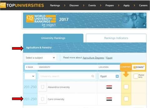 """للمرة الأولى.. """"زراعة القاهرة"""" تدخل التصنيف العالمي للجامعات"""