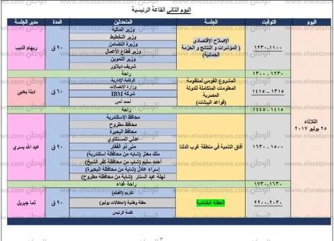 بدء توافد المشاركين بالمؤتمر الوطني الرابع للشباب بالإسكندرية