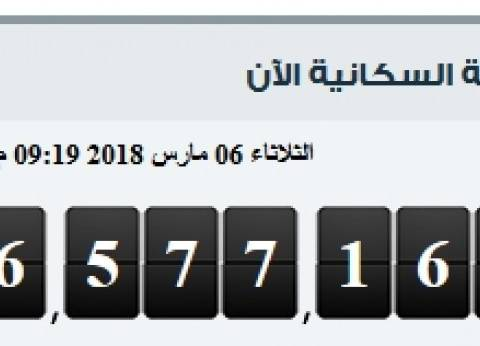 """""""الإحصاء"""": 96 مليونا و577 ألفا و162نسمة عدد سكان مصر اليوم"""