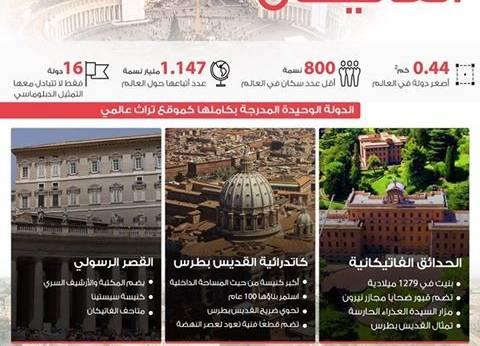 """قبل زيارة """"فرنسيس"""".. تعرف على دولة الفاتيكان التي استمر بناؤها 100 عام"""