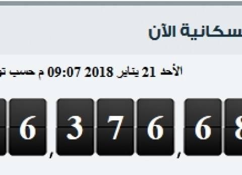 """""""التعبئة والإحصاء"""": 96.4 مليون نسمة إجمالي عدد سكان مصر اليوم"""
