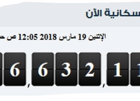 """""""الساعة السكانية"""": إجمالي عدد المواطنين بمصر 96 مليونا و632 ألفا"""