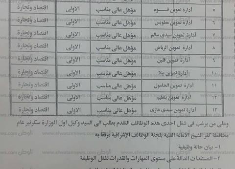 """""""تموين كفر الشيخ"""" تعلن عن فتح باب التقدم لـ22 وظيفة شاغرة"""