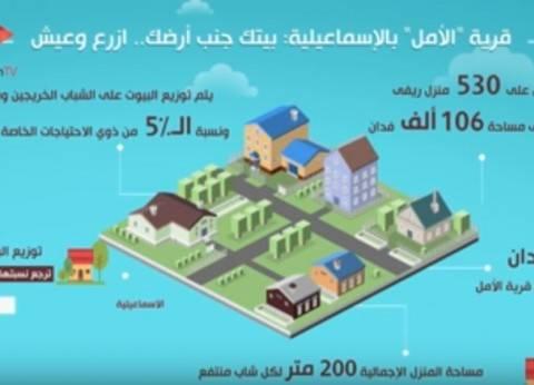 بالفيديو جراف| تعرف على مشروع قرية الأمل بالإسماعيلية: البيت جوه الغيط