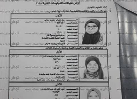 طلاب كفر الشيخ يحصدون 6 مراكز بين أوائل طلاب الدبلومات