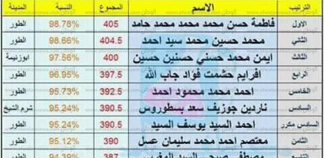 """ننشر أسماء أوائل الثانوية العامة """"علمي رياضيات"""" بجنوب سيناء"""