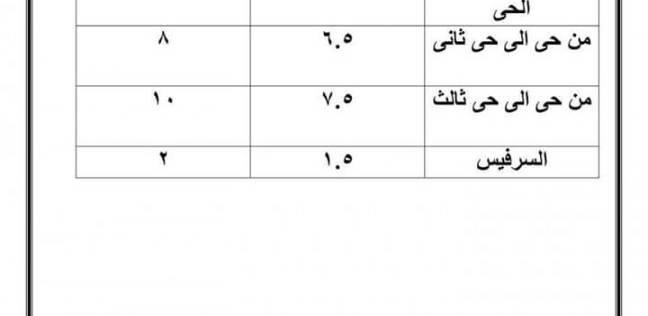 محافظة بورسعيد تعلن التعريفة الجديدة لسيارات الأجرة