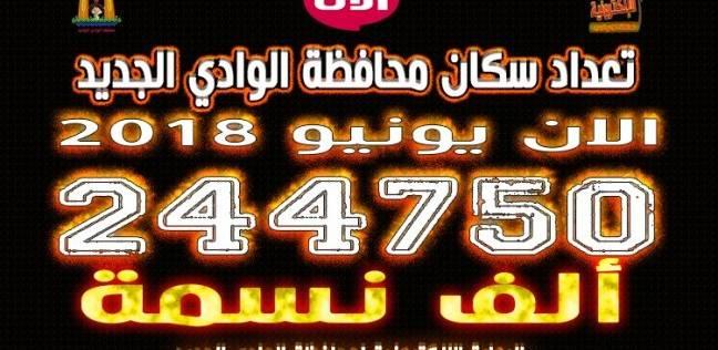 الساعة السكانية: عدد مواطني الوادي الجديد 244750 شخصا