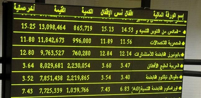 خبير اقتصادي: القرارات الاقتصادية حسنت المؤشرات عاما بعد آخر