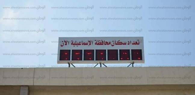 """""""الإحصاء"""": 7 ملايين و291 ألفا و424 نسمة عدد سكان محافظة الشرقية اليوم"""