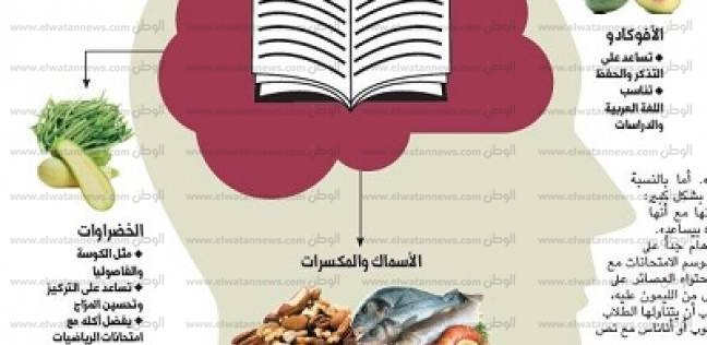 نظام غذائى للامتحانات: الخضار للمواد العلمية والأفوكادو للنظرية والسمك لتنشيط الذاكرة
