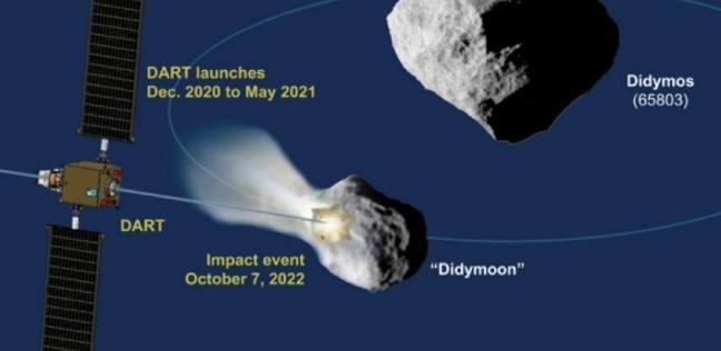"""خطة """"ناسا"""" لإنقاذ العالم.. مركبة فضاء تنفجر لتدمير كويكب يهدد الأرض"""