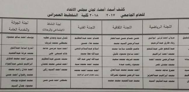 """بالصور  """"التخطيط العمراني  بالقاهرة"""" تعلن أسماء الفائزين باتحاد الطلاب"""