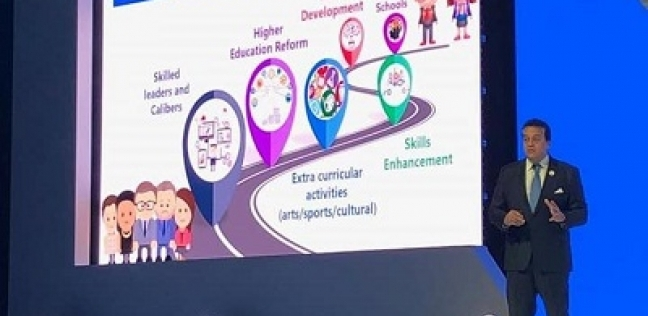 «عبدالغفار» من دبى: خطة لإنشاء 3 جامعات أهلية جديدة و8 «تكنولوجية»