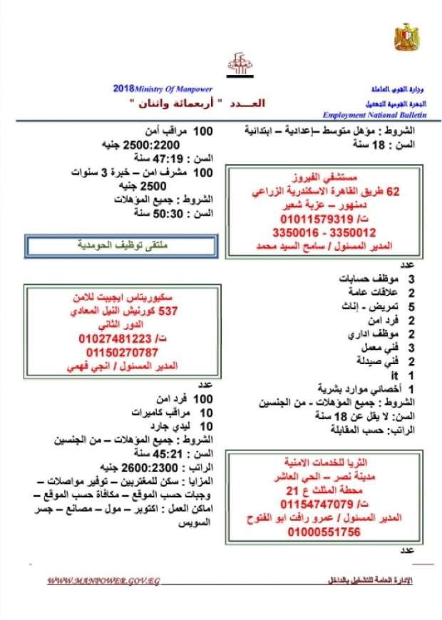 مرتبات تصل لـ 8 الآف جنيه.. الحكومة تعلن عن 11 ألف وظيفة شاغرة للشباب بمختلف المؤهلات 7