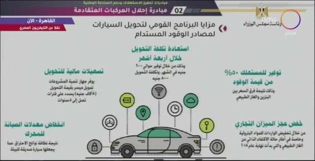 وبدفعات علي الهادي .. مبادرة لتشجيع السيارات بالغاز