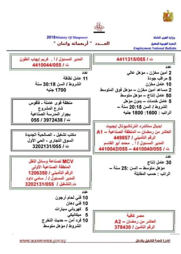 مرتبات تصل لـ 8 الآف جنيه.. الحكومة تعلن عن 11 ألف وظيفة شاغرة للشباب بمختلف المؤهلات 13