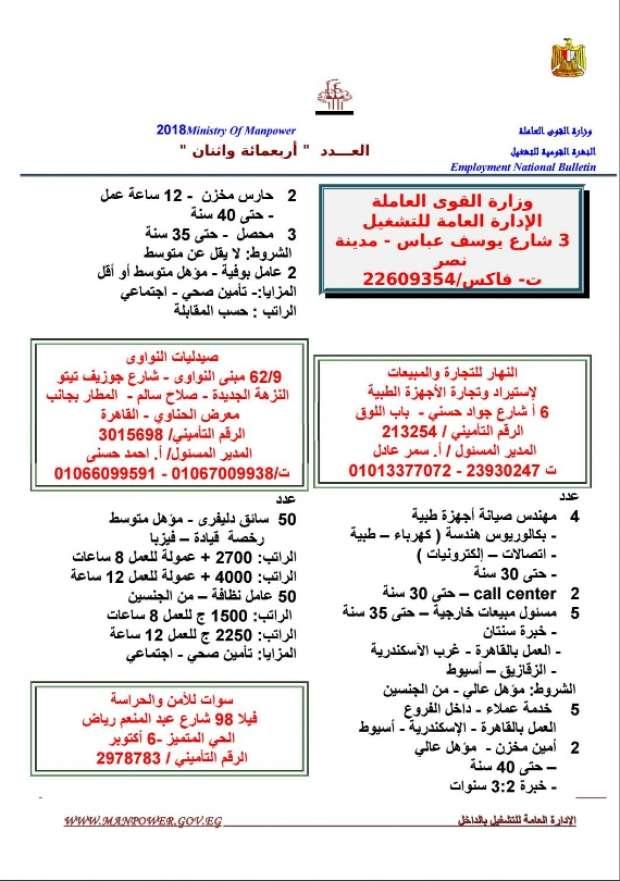 مرتبات تصل لـ 8 الآف جنيه.. الحكومة تعلن عن 11 ألف وظيفة شاغرة للشباب بمختلف المؤهلات 1