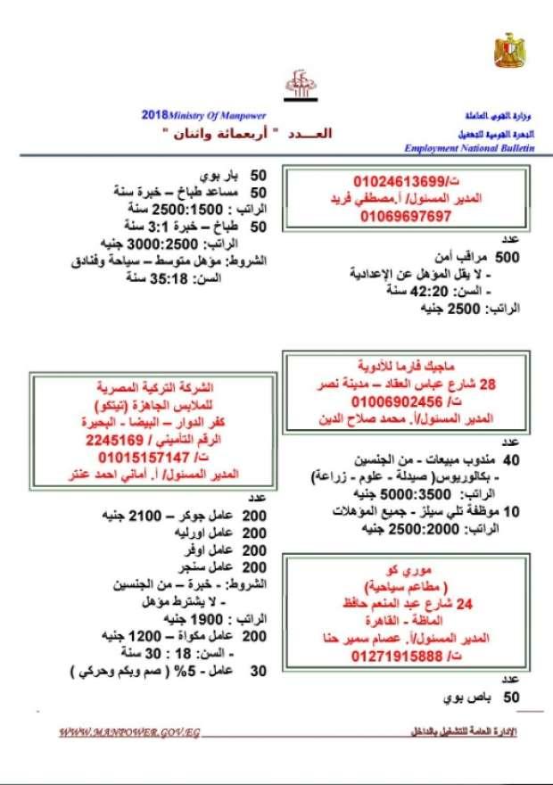 مرتبات تصل لـ 8 الآف جنيه.. الحكومة تعلن عن 11 ألف وظيفة شاغرة للشباب بمختلف المؤهلات 3