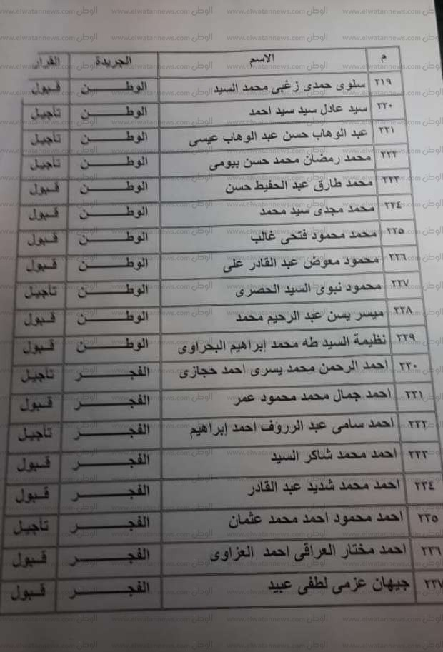 بالأسماء.. نتيجة القيد بجدول تحت التمرين بنقابة الصحفيين