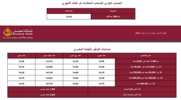 حسابات بنك مصر